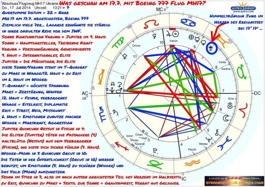 Horoskop MH17 Abschuss Flugzeug Ukraine Sternenstaubastrologie