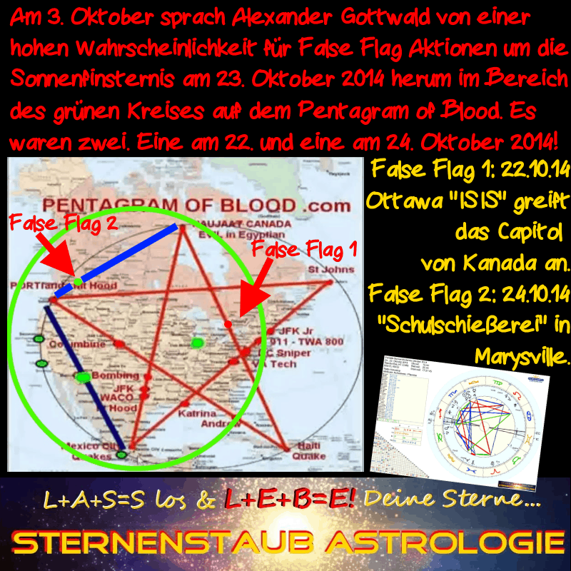 Sonnenfinsternis Vorhersagen Alexander Gottwald 2014 False Flag Pentagram of Blood