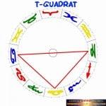 T-Quadrat Aspektfigur Horoskop
