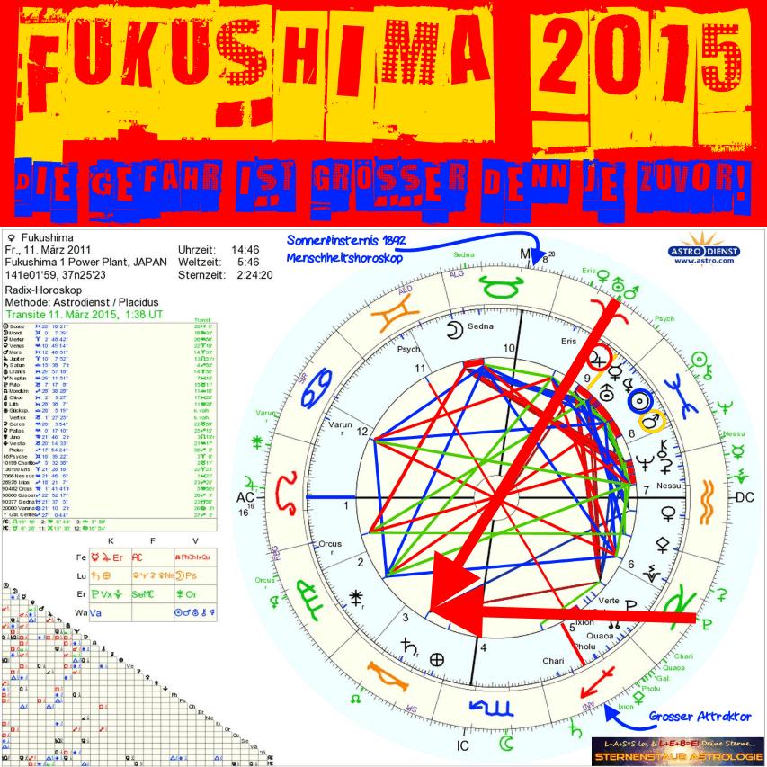 Fukushima Horoskop 2015