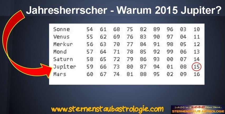 Jahresherrscher Berechnung Tabelle Jupiterjahr 2015