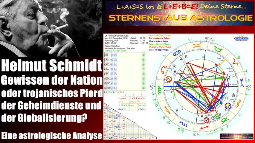 Horoskop Helmut Schmidt Geburtshoroskop geboren 1918 in Hamburg