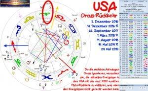 USA Orcus Rückkehr 2016 - 2019