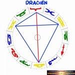 Drachenfigur Sternenstaubastrologie Horoskop