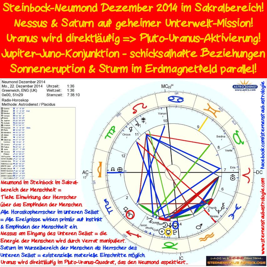 Horoskop Neumond Dezember 2014 Deutung Sternenstaubastrologie
