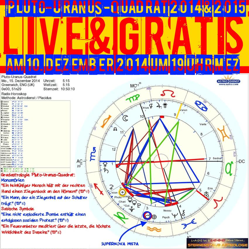 Pluto Uranus Quadrat 2014 & 2015 LIVE & GRATIS