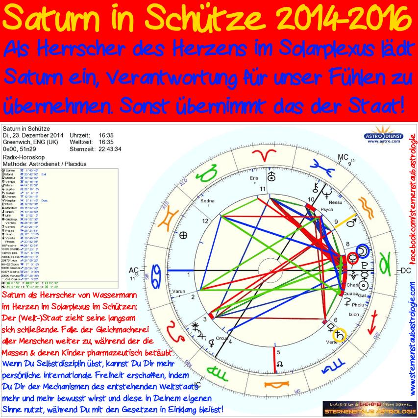 Saturn in Schütze Sternenstaubastrologie NWO Selbstdisziplin Freiheit