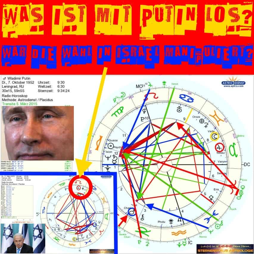 Horoskop - Putin - Israel Wahlbetrug - März 2015