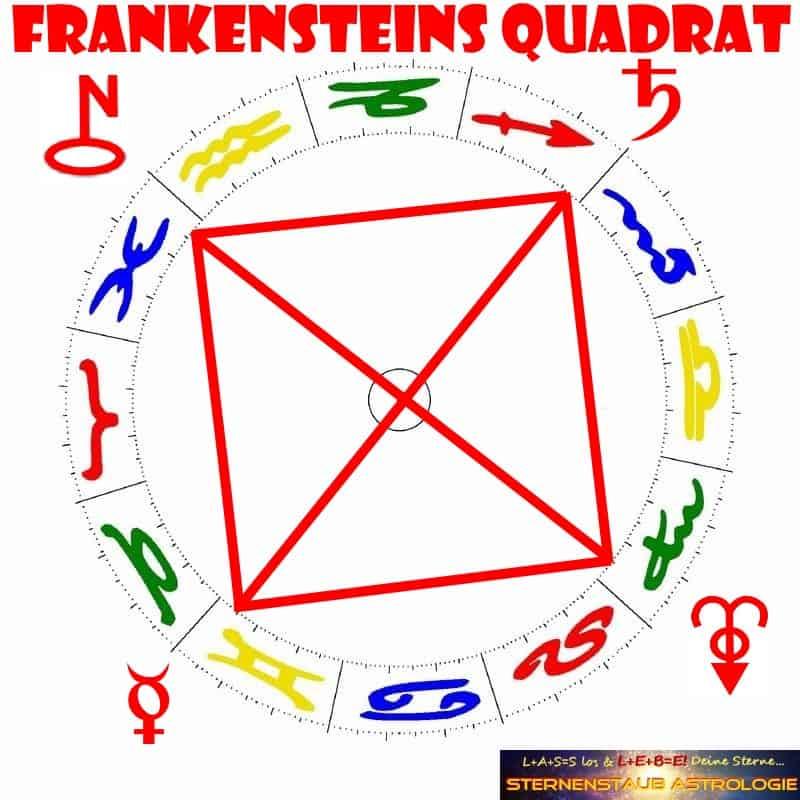 Frankensteins Quadrat 2015Horoskop Sternenstaubastrologie