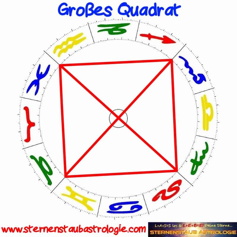 Großes Quadrat Sternenstaubastrologie