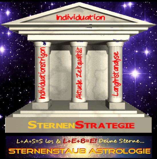 Sternenstrategie drei Säulen für Dein Leben