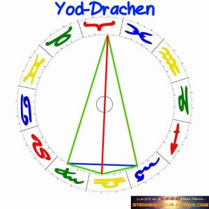 Yod-Drachen Sternenstaubastrologie