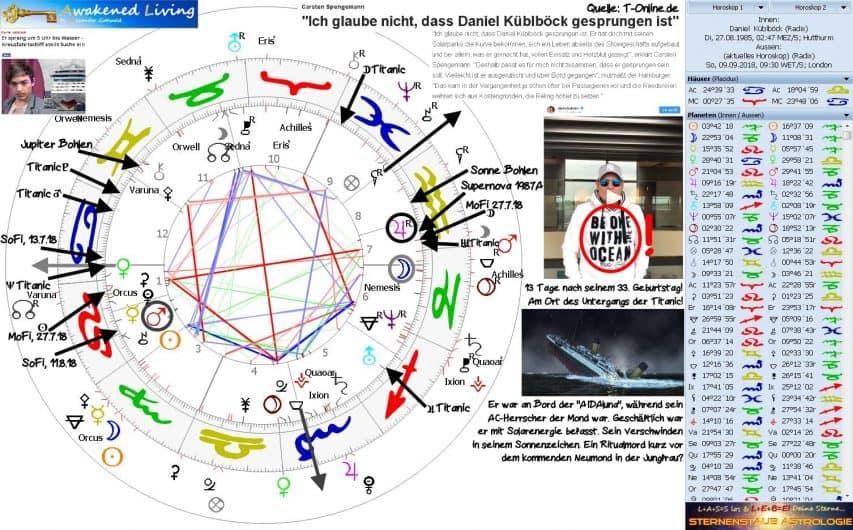 Horoskop Daniel Küblböck Verschwinden Transite Finsternisse