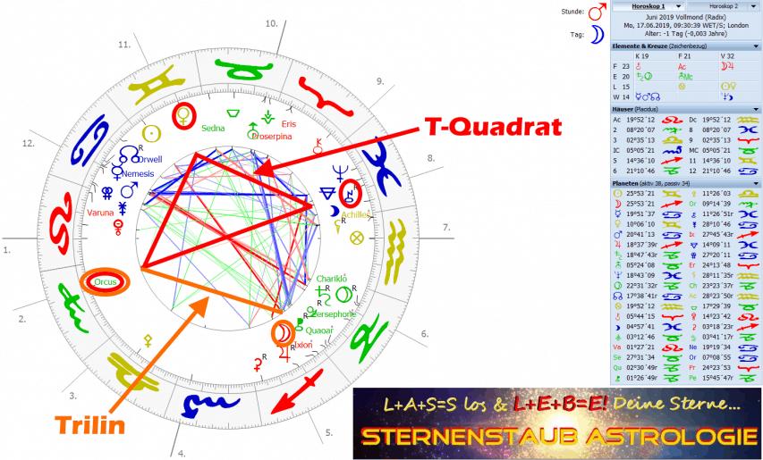 T-Quadrat Venus Orcus Nessus Vollmond im Galaktischen Zentrum