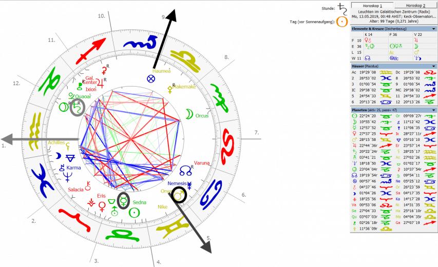Horoskop Leuchten Galaktisches Zentrum - Botschaft für die Menschheit?