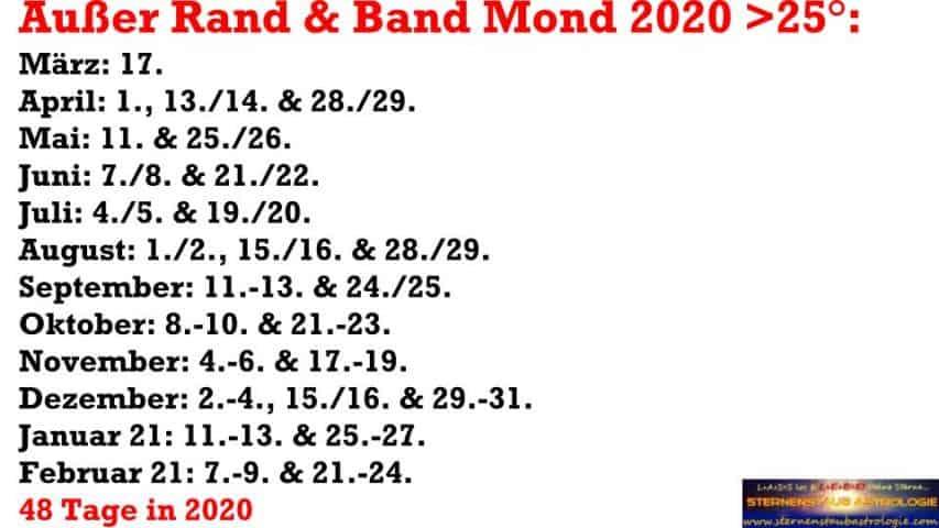 Mond Ausser Rand und Band 2020 Daten