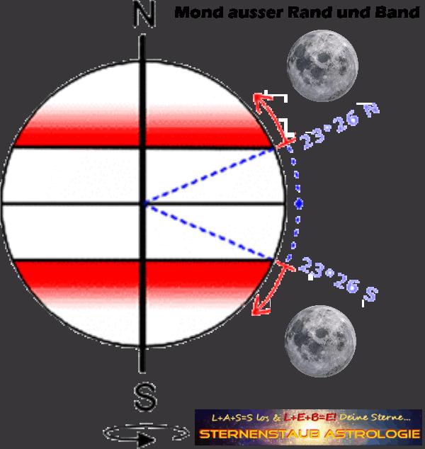 Out of bounds - Mond ausser Rand und Band 2020
