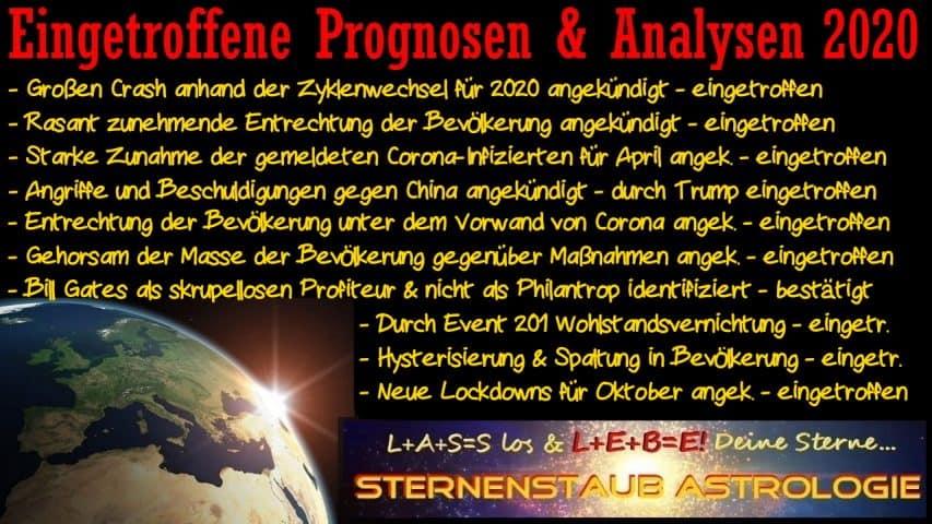 Eingetroffene Prognosen 2020