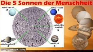 5 Sonnen der Menschheit Modell der Azteken